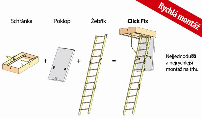 Montáž schodů DOLLE ClickFix