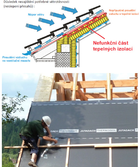 Nezajištění větrotěsnosti šikmé střechy